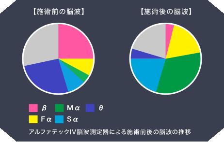 gokuu_graph